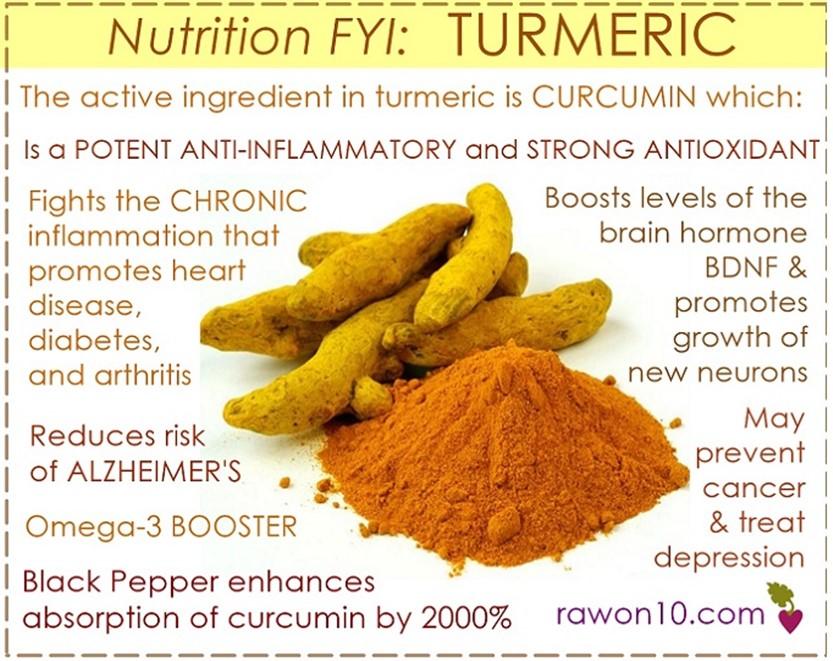 Orange Turmeric Tea Anti-Inflammatory Antioxidant Immune Boosting Rawon10